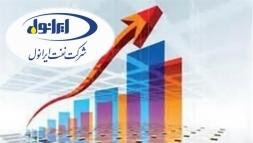 خبر خوش برای سهامداران ایرانول، از شرکتهای تابعه شستا: